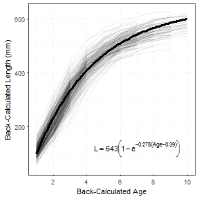 plot of chunk PubPlot
